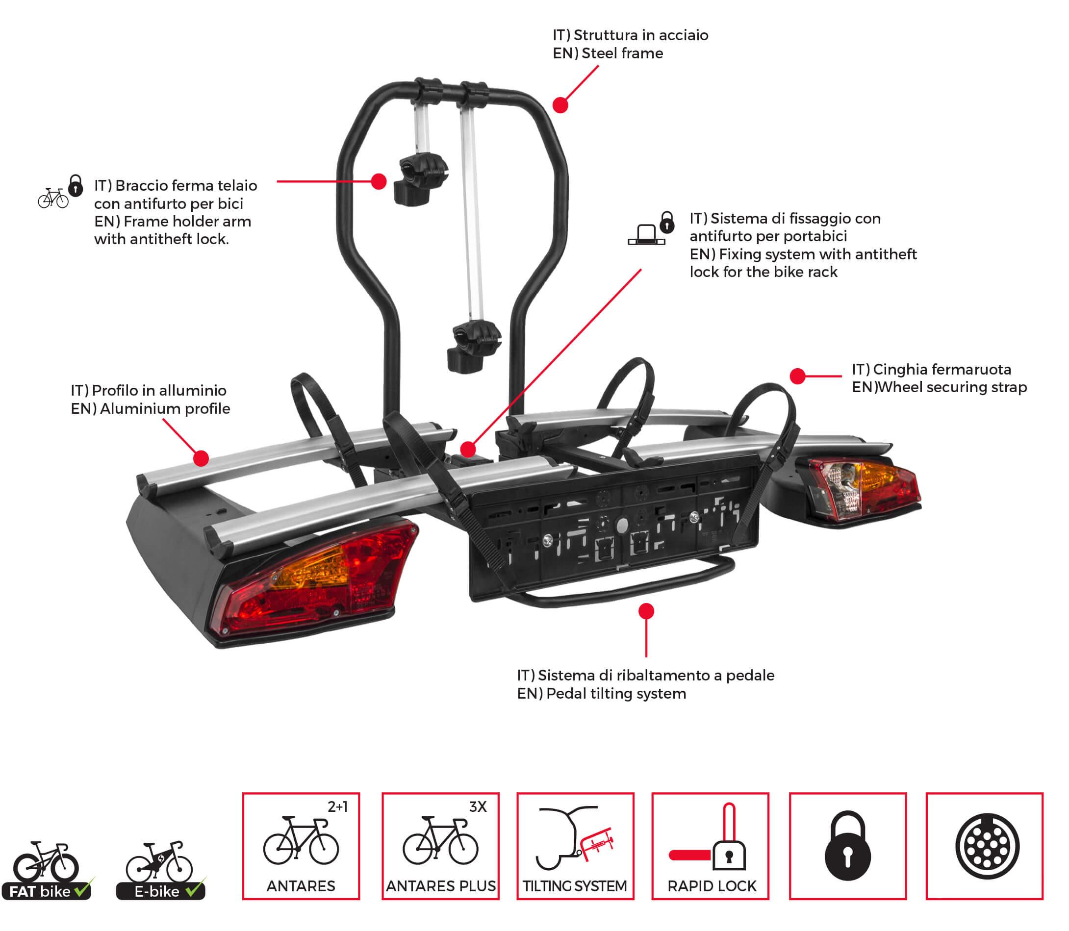 Suport bicicleta pe carlig Menabo Antares